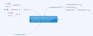 Mapa INnovacion Educativa