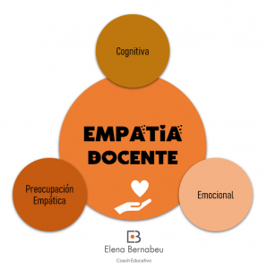 EMPATIA DOCENTE